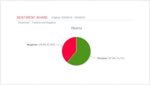 Screen Shot 2012-10-16 at 5.09.41 PM