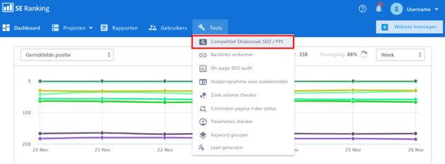 SE Ranking: een SEO tool voor ZZP'ers en MKB'ers