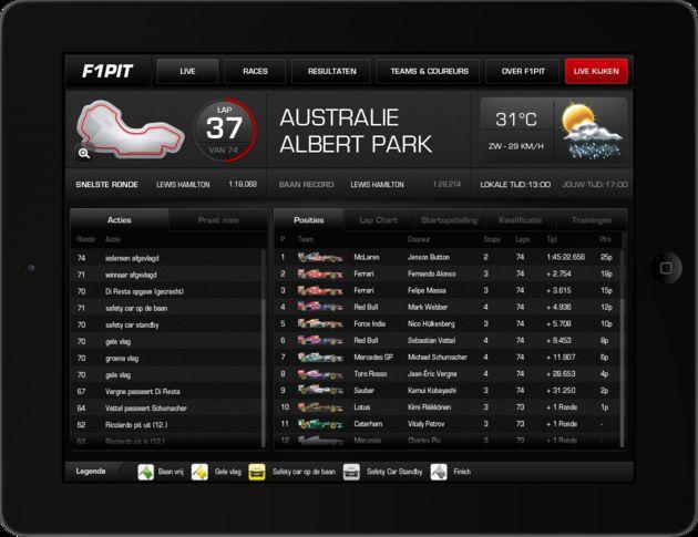 Second screen app voor formule 1 fans