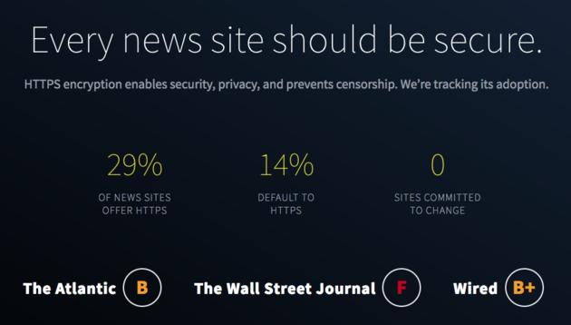 secure-nieuws-sites
