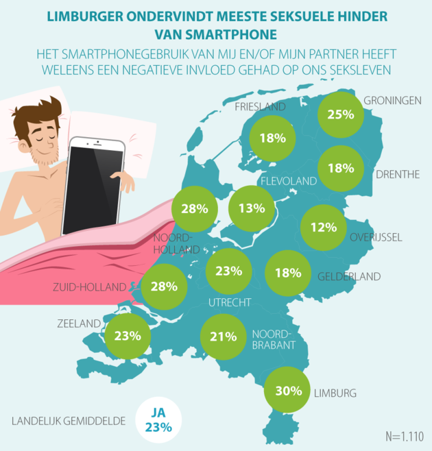 smartphone-limburger