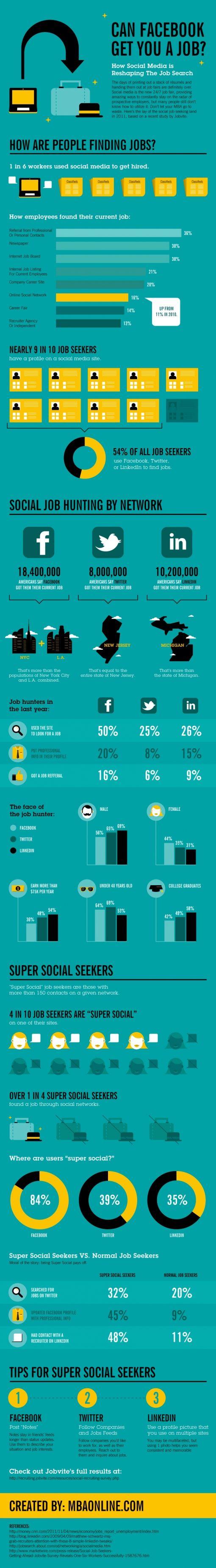 social-job-search