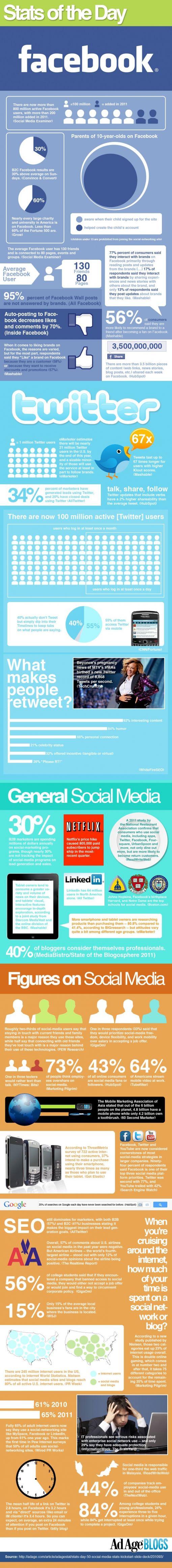 social-media-20113
