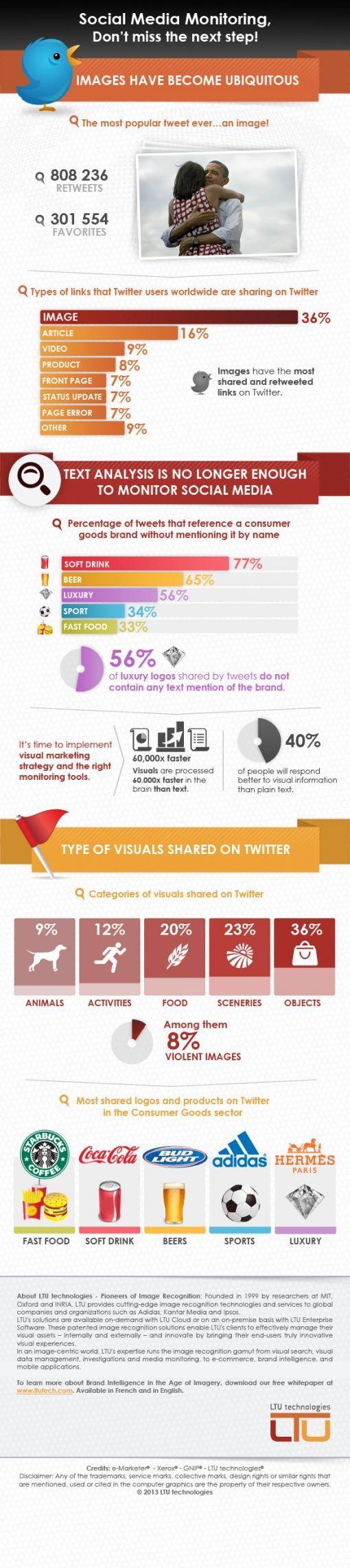 social-media-monitoring-images