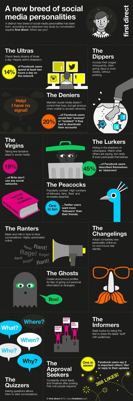 social-media-personalities