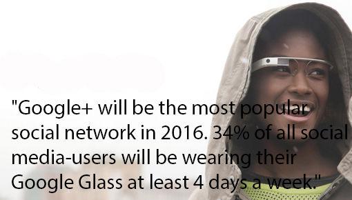 Social Media Time Capsule 2016