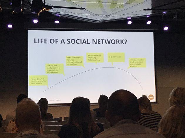 Social_network_life