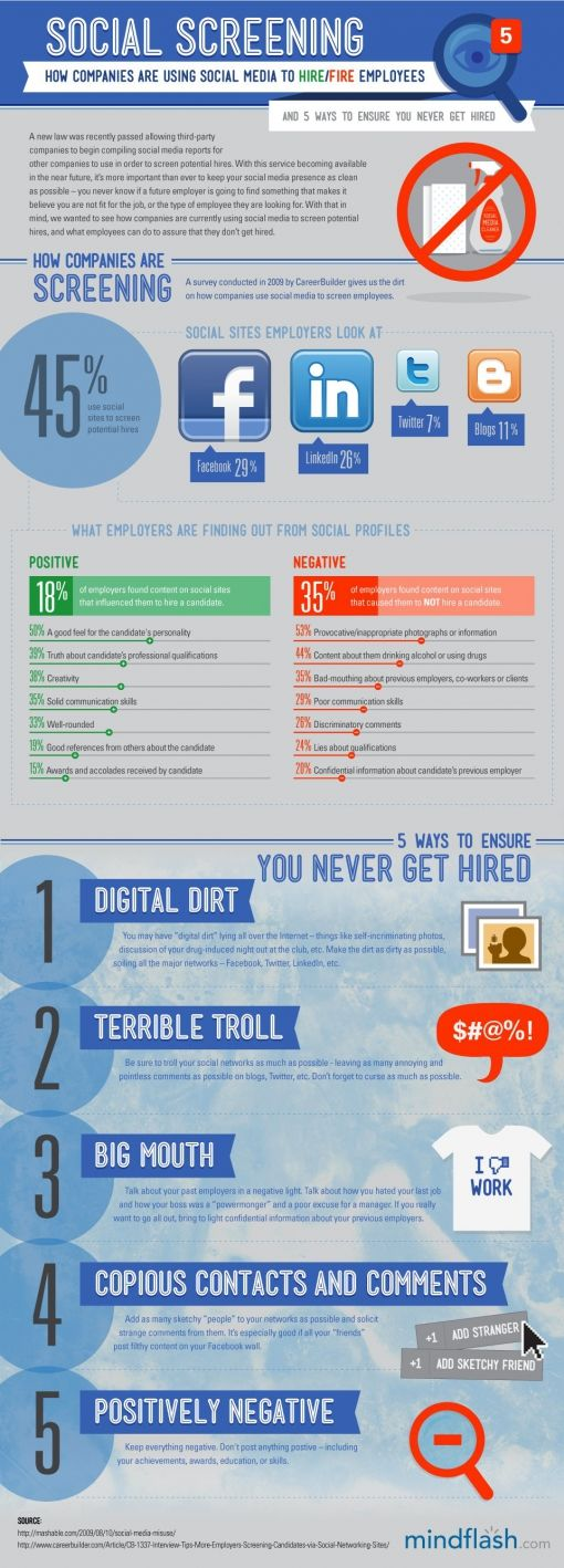 social_screen_infographic