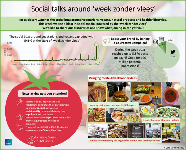social-talks