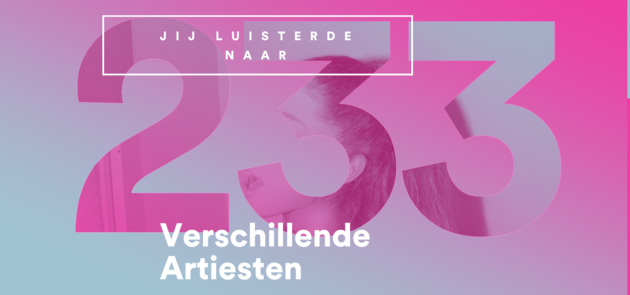 spotify-year-in-music-