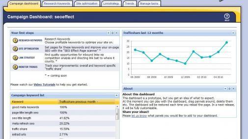 Startup 'SEO Effect' live met zoekmachine optimalisatie platform