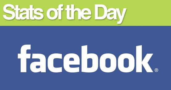 Stats of the Day : Facebook, Twitter, LinkedIn [INFOGRAPHIC]