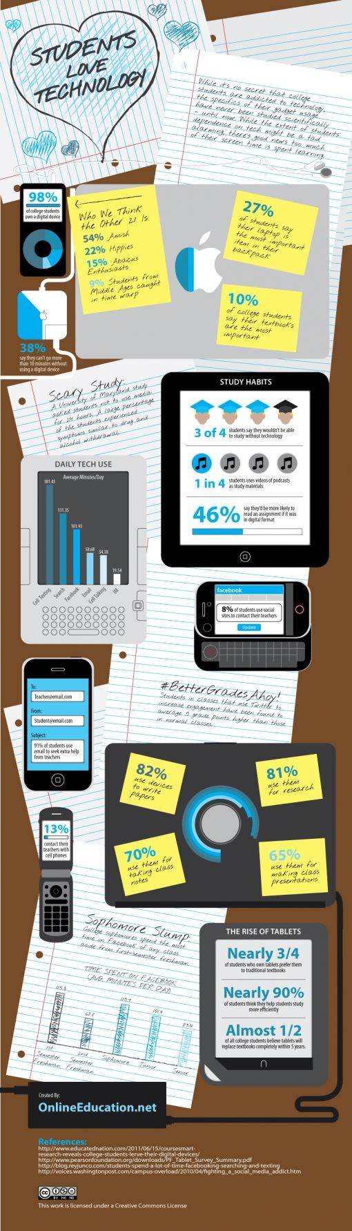 Studenten_en_technologie