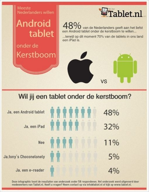 tablet-nl-kerst-bericht