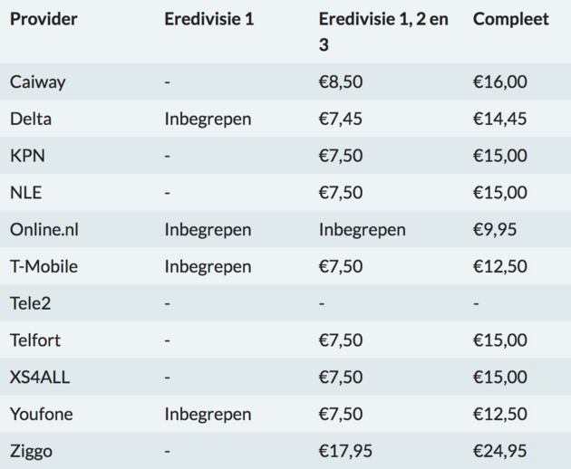 tarieven-breedbandwinkel