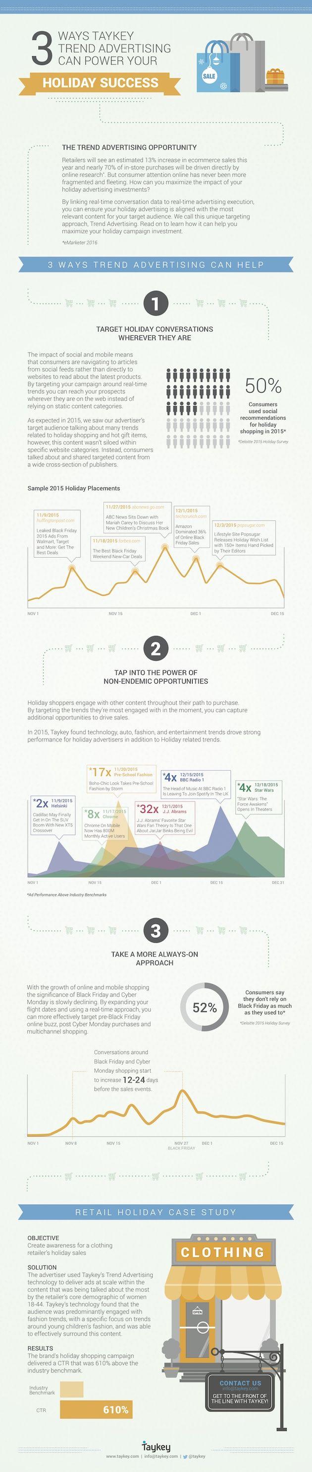 Taykey-Infographic
