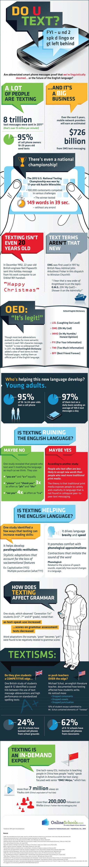 text-talk