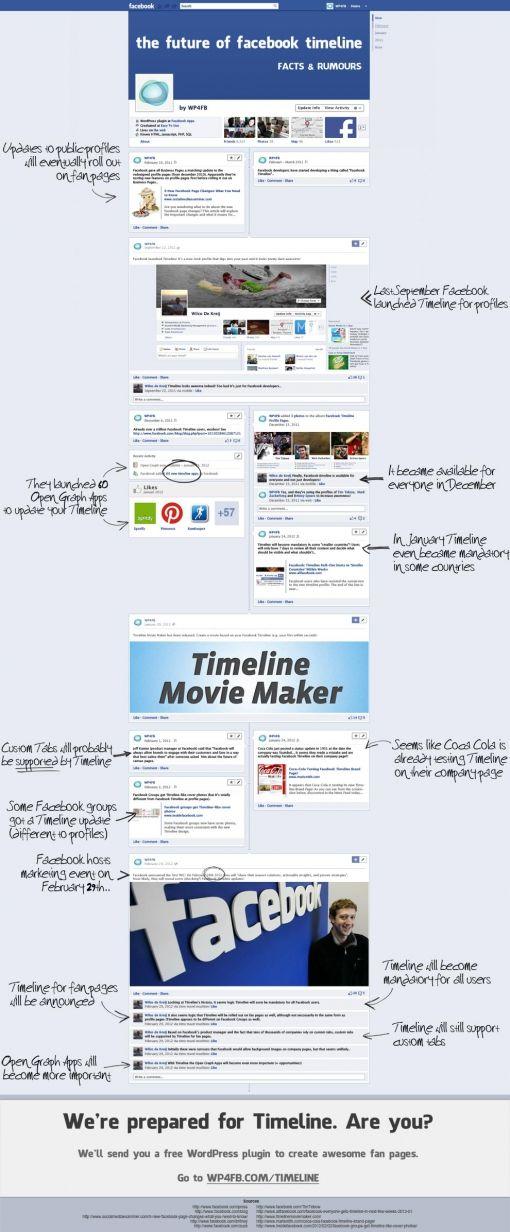 timeline-infographic-medium