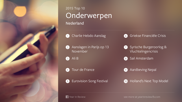 topics-fb-nl