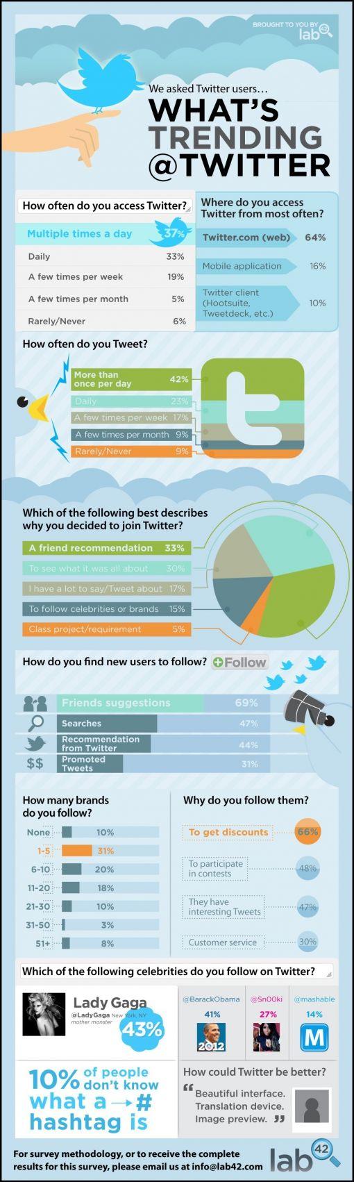 trending_twitter