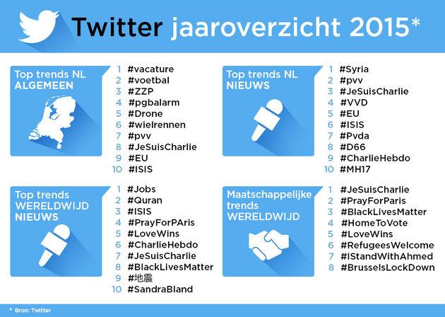 twitter-hashtags-2015