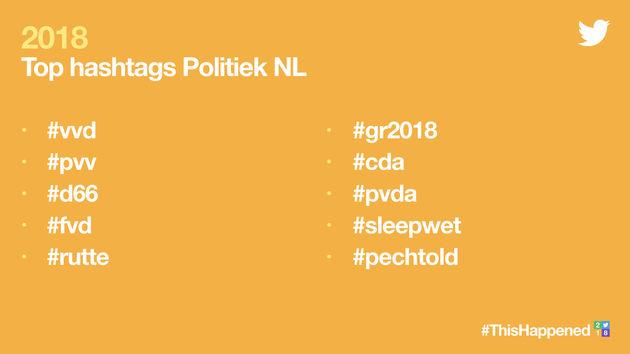 Twitter_Politiek_2018