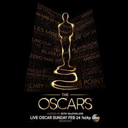 Twitter tijdens de Oscars: 8,9 miljoen tweets [Infographic]
