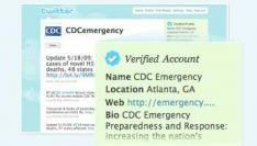 Twitter verificatie voor celebrities