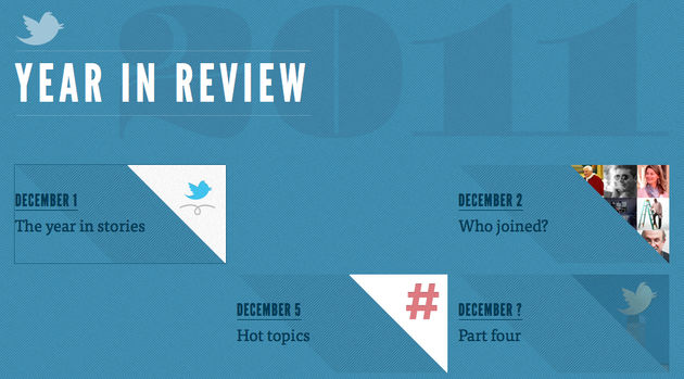 Twitter : Year in Review, de Hot topics en Top Hashtags van 2011