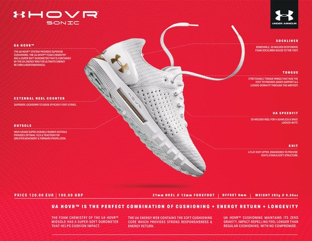 under-armour-hovr-5
