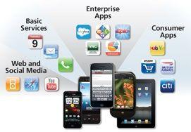 Veel bedrijven bezorgd over de beveiliging van mobiele apparaten
