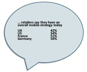 Veel bedrijven nog niet klaar voor m-commerce
