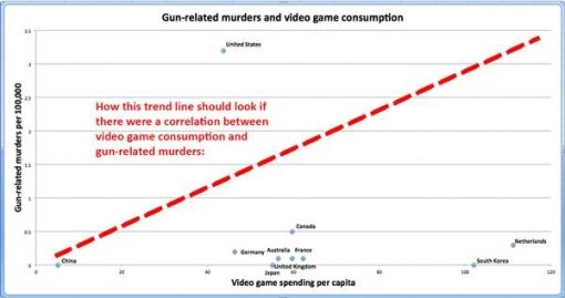 video-game-chart-hypothetical-notation