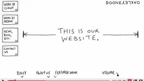 Video op je site, of je site op video?