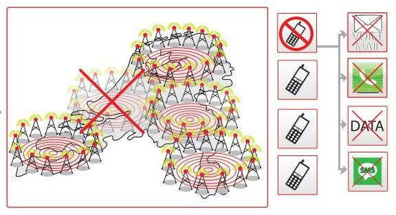 Vodafone-brand toont noodzaak voor hybride cloud-oplossingen aan