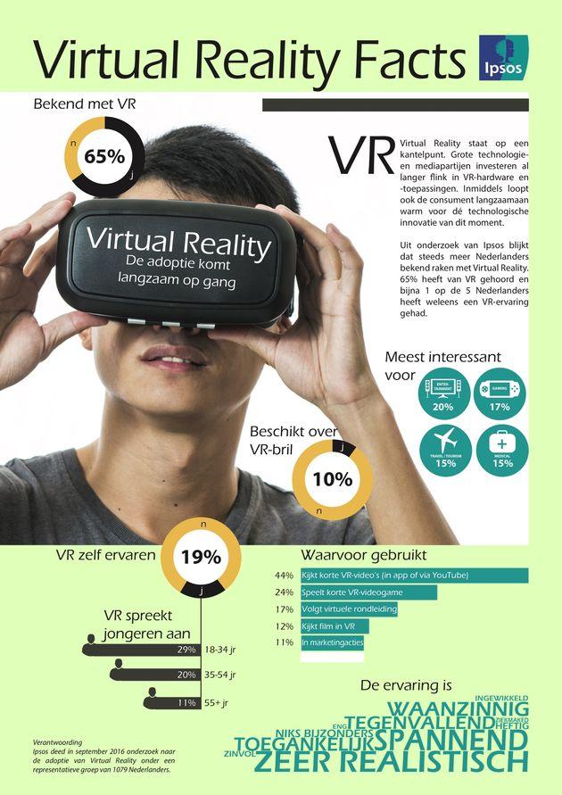 vr-infographic-ipsos