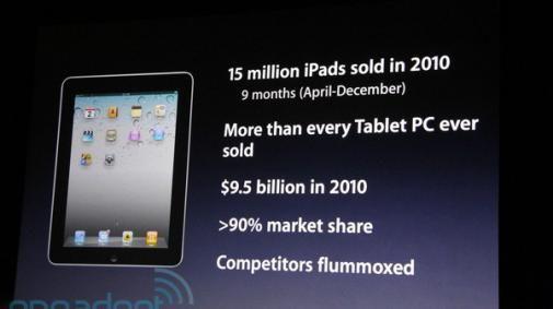 Wat Apple nog meer bekend maakte