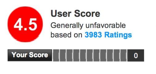Wat is er aan de hand met de score van gebruikers op Metacritic