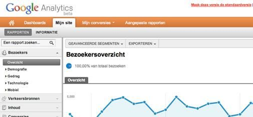 Wat is er nieuw in Analytics v5?