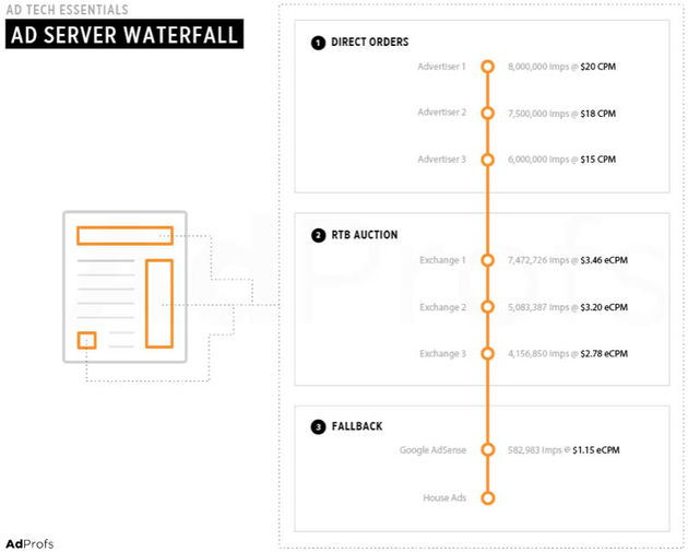 waterval-rtb