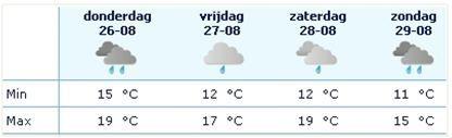 weersverwachting