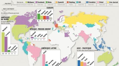 Welke Social Networking sites zijn waar populair
