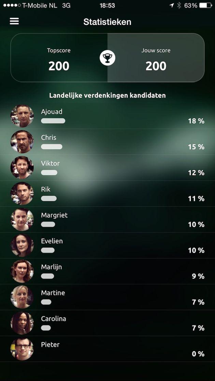 wie_is_de_mol_aflevering_2