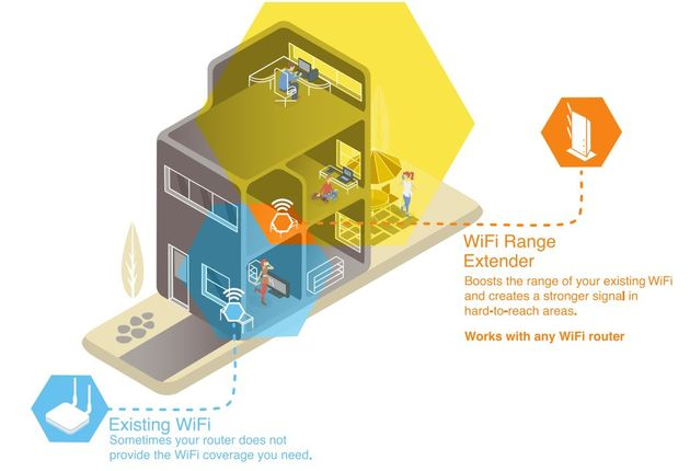 wifi extension