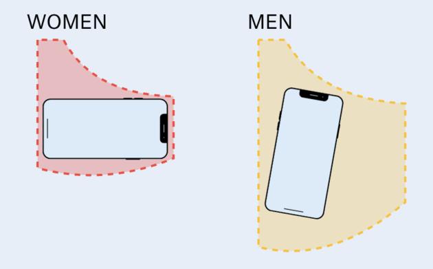 zakken-iphone