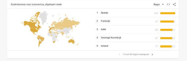 Zoeken coronavirus wereldwijd