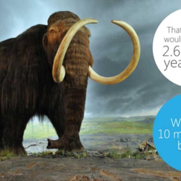 10 jaar Skype [infographic]