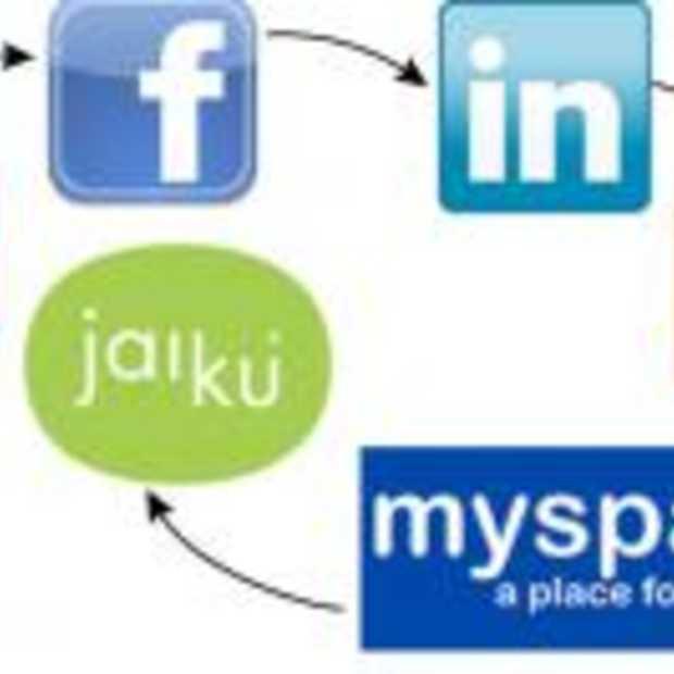10 redenen waarom Twitter bovenaan de 'social media voedselketen' staat