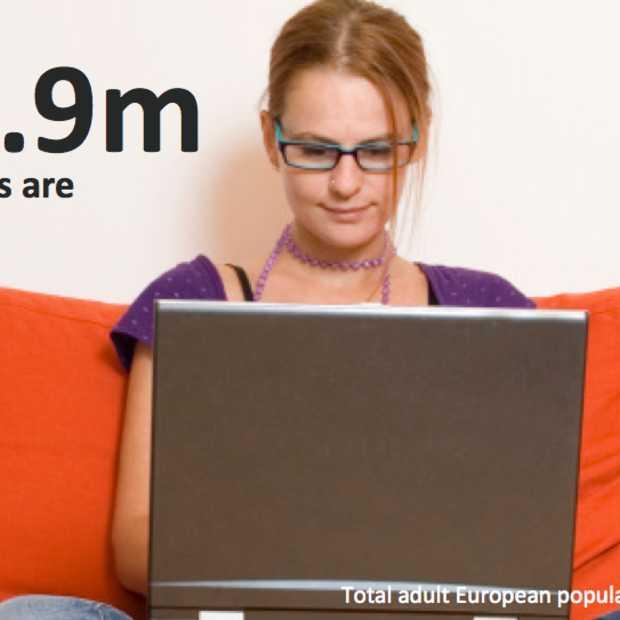 426,9 miljoen Europese internetgebruikers
