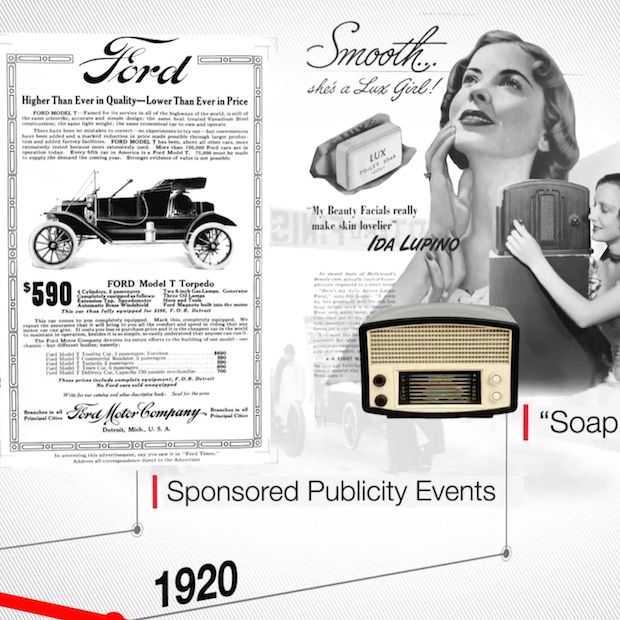 De geschiedenis van reclame in 60 seconden